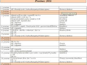 Plan prosinec 2016 n