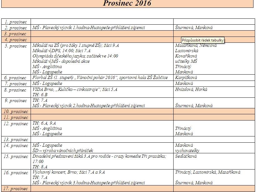 Podrobný plán na prosinec 2016