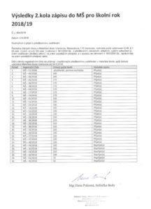 zapis MS vysledky 2 kolo 2018 19